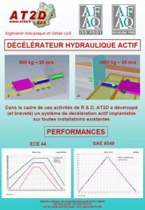 Hydraulic decelerator (EU Patented)